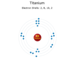Electron Levels of a Titanium Atom
