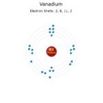 Electron Levels of a Vanadium Atom