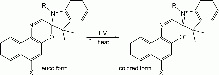 Thermochromic and photochromic leuco dyes transition between a colored and colorless form. (Shaddack)