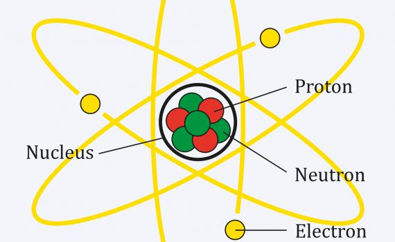 A proton is a subatomic particle with a positive charge. It is found in the atomic nucleus. (AG Caesar)