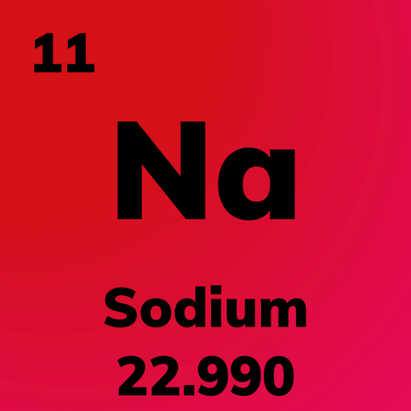 Sodium Element Card
