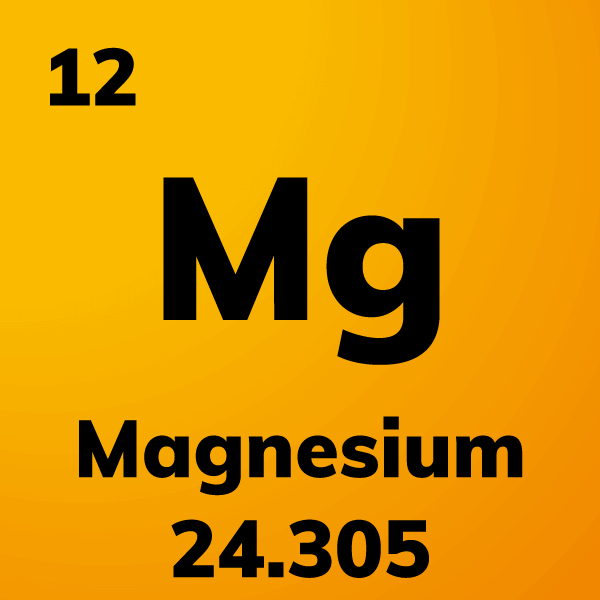 Magnesium Element Card