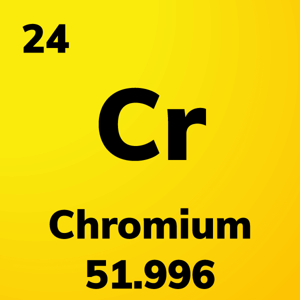 Chromium Element Card