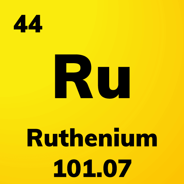 Ruthenium Element Card