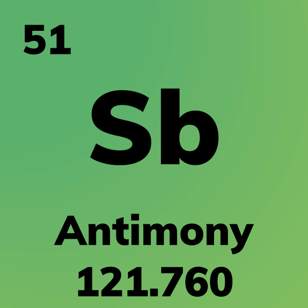 Antimony Element Card
