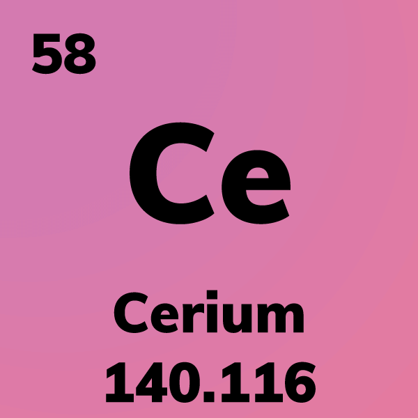 Cerium Element Card