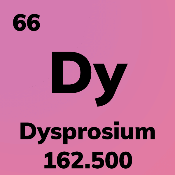 Dysprosium Element Card