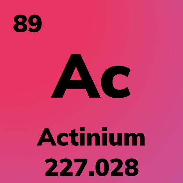Actinium Element Card