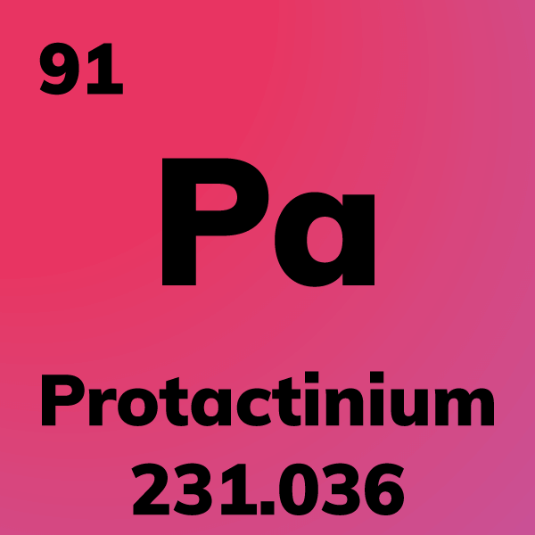 Protactinium Element Card