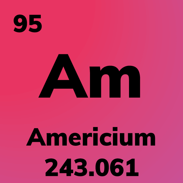 Americium Element Card