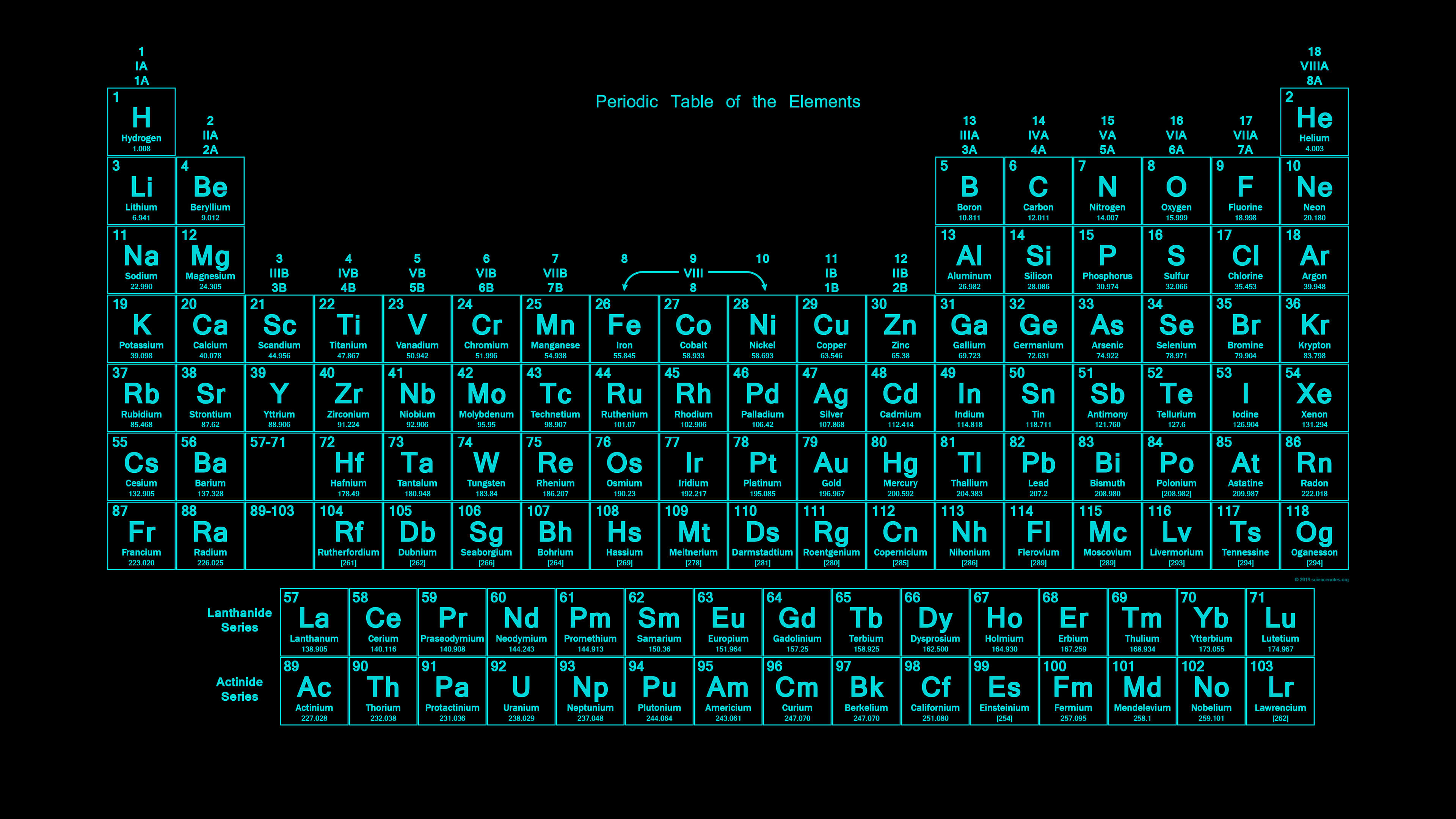 Neon Blue Periodic Table