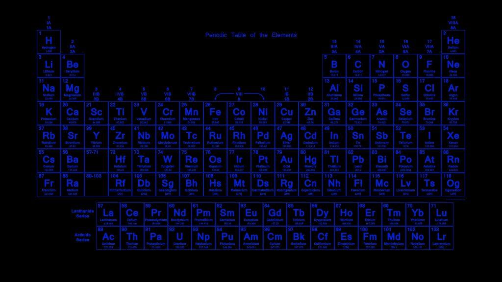 Neon Dark Blue Colored Periodic Table Wallpaper