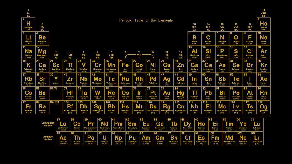 Neon Gold Colored Periodic Table Wallpaper