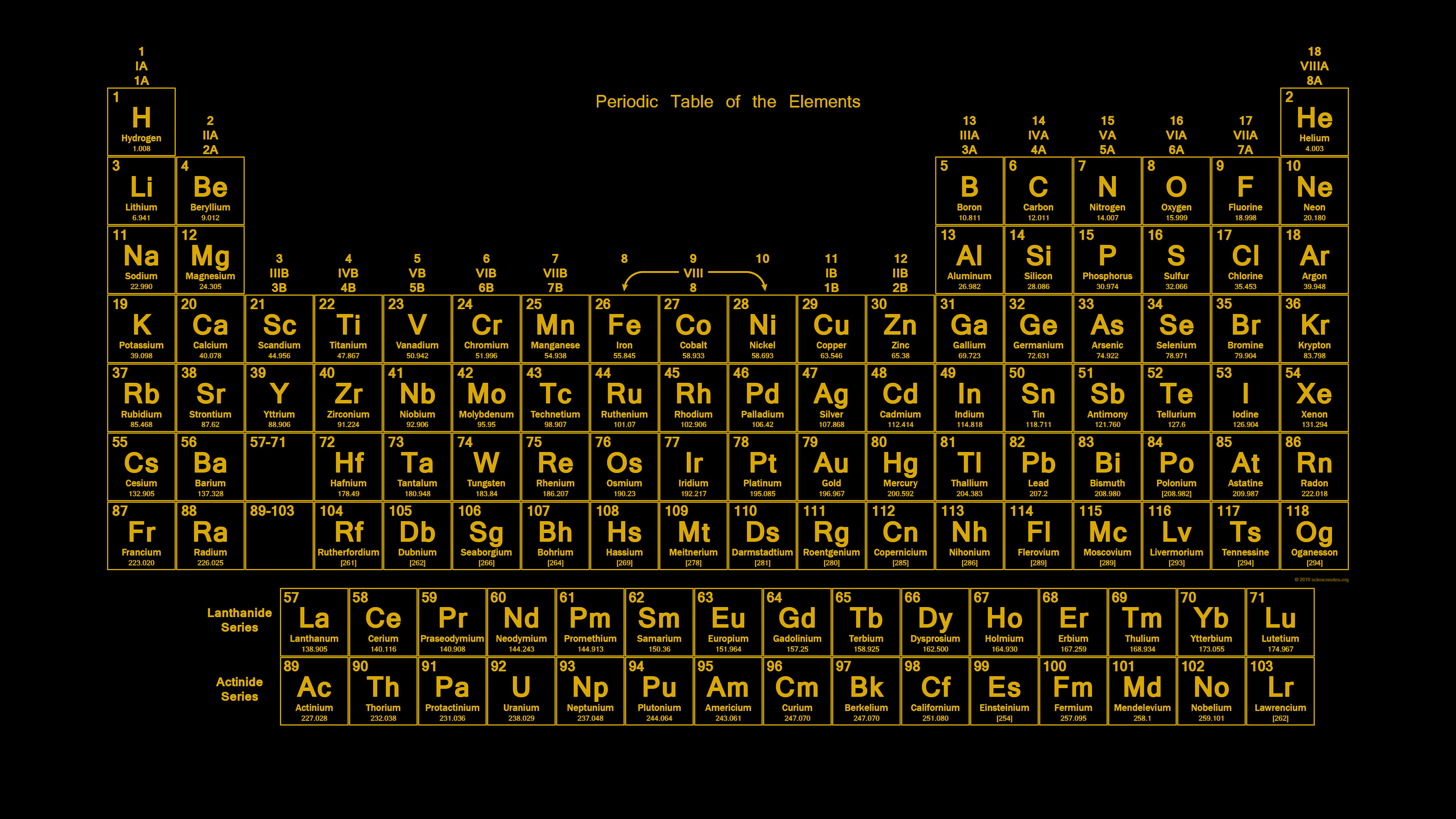 Neon Colored Periodic Table Wallpapers