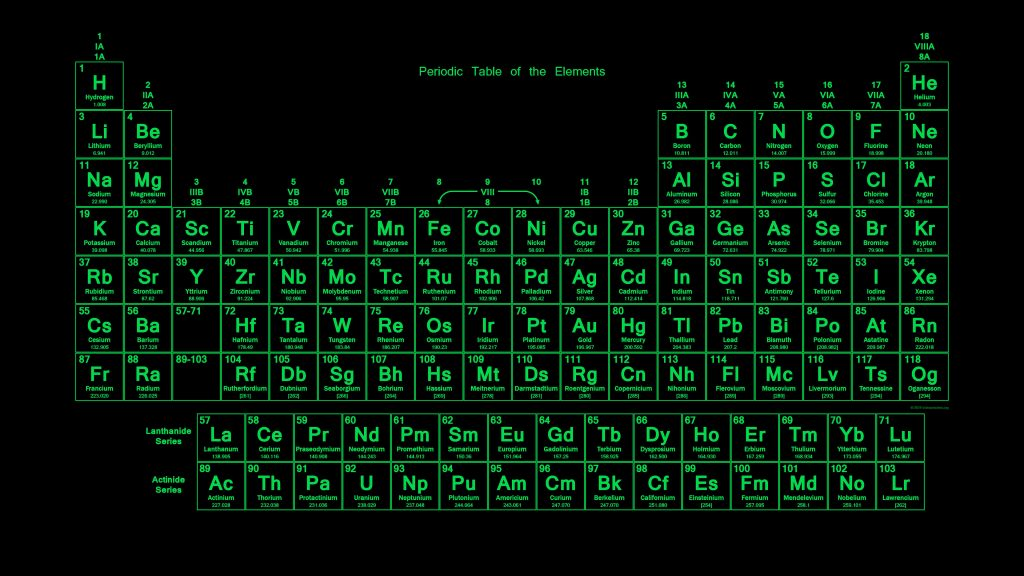 Neon Green Colored Periodic Table Wallpaper