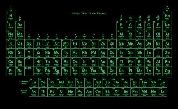 Neon Green Periodic Table