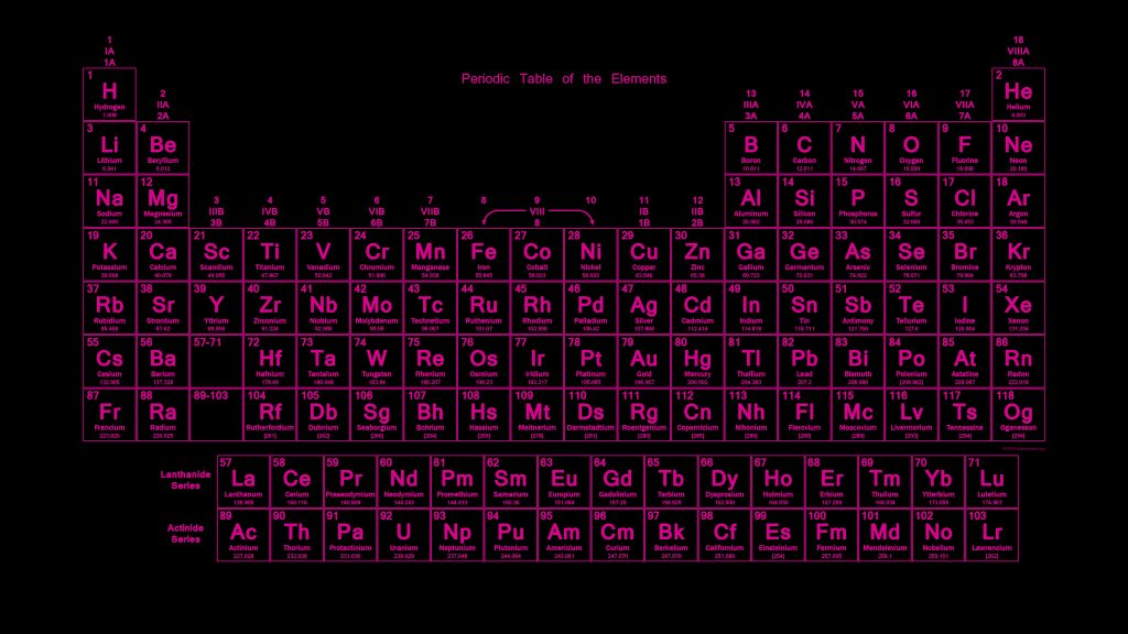 Neon Pink Colored Periodic Table Wallpaper