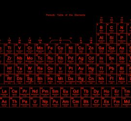 Neon Red Periodic Table