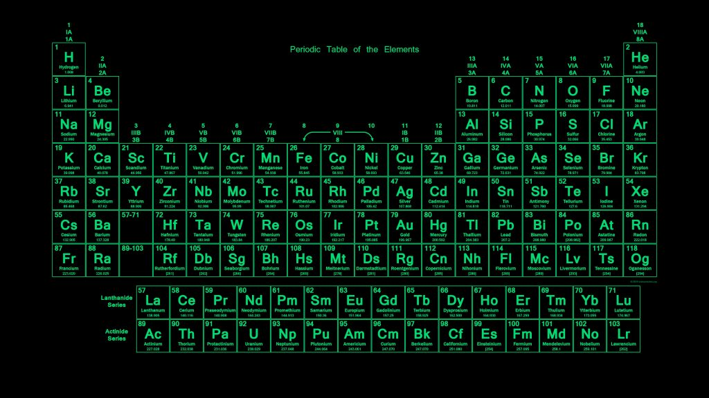 Neon Tritium Colored Periodic Table Wallpaper