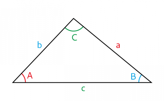Law of Cosines Example