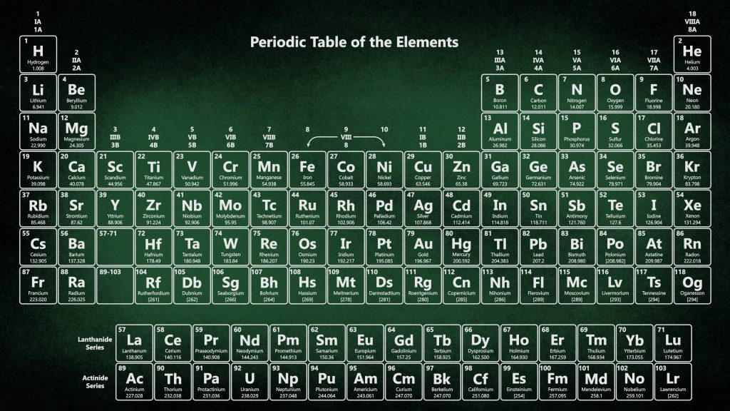 Chalkboard Periodic Table Wallpaper