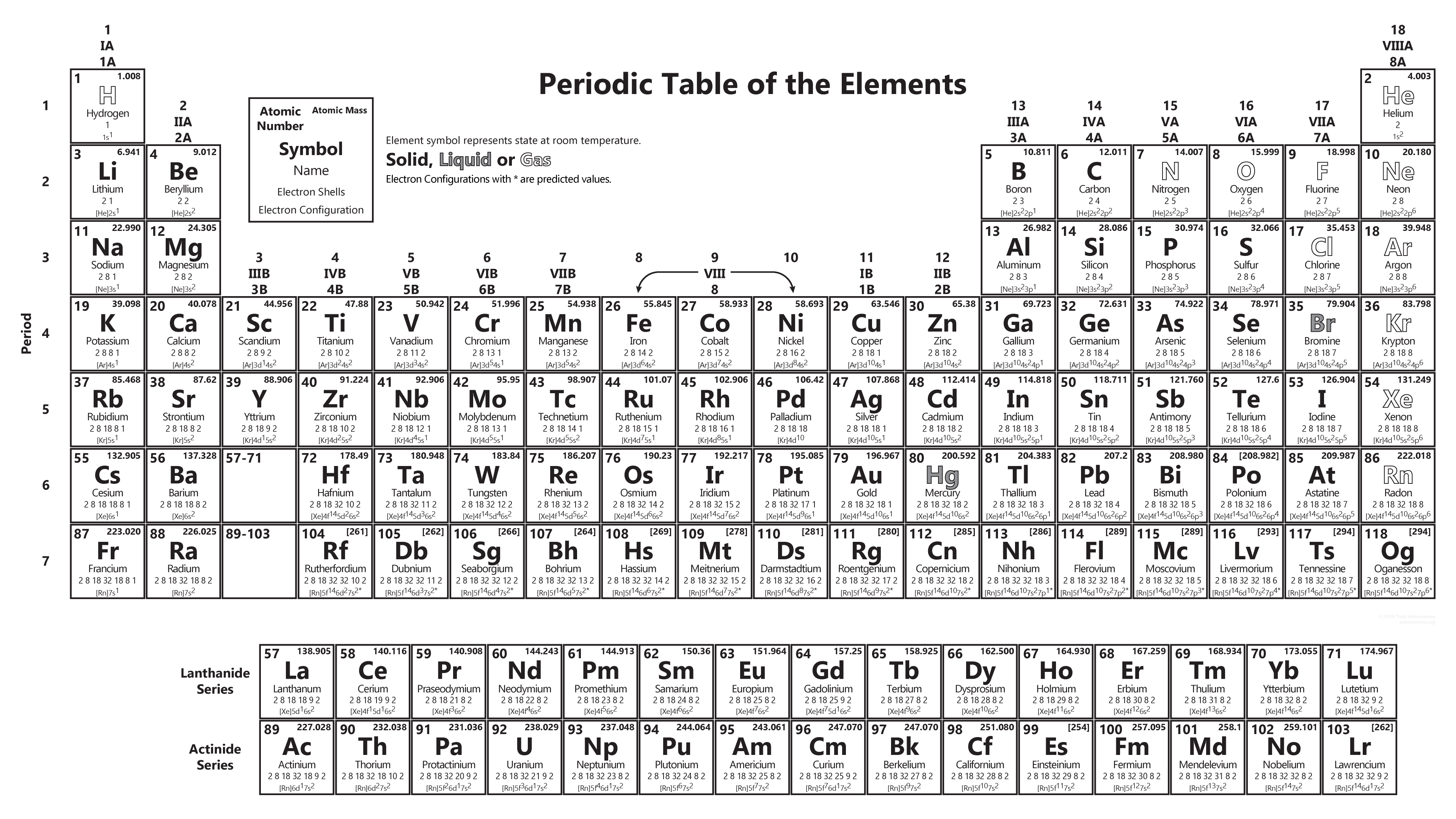 Periodic Table: The Works in Black and White