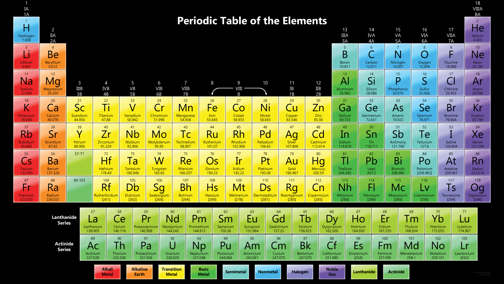 Colorful Periodic Table With 118 Elements Wallpaper - Black Background