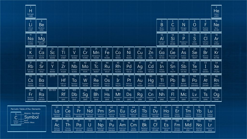 Periodic Table Blueprint