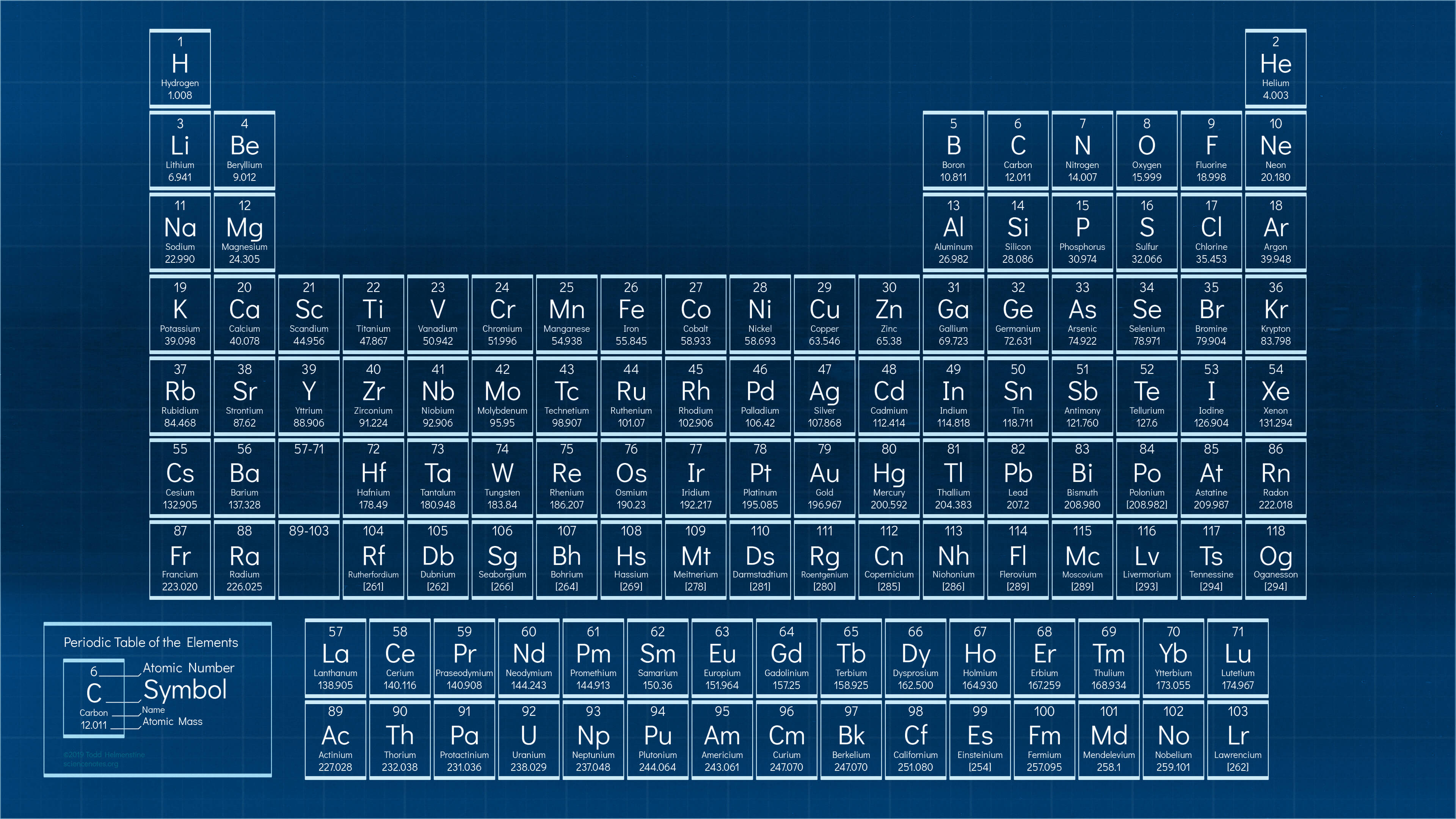 Blueprint Periodic Table