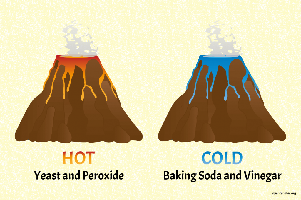 Hot and Cold Volcanoes