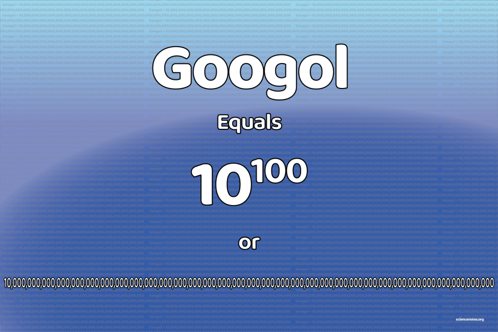 What is a googol?