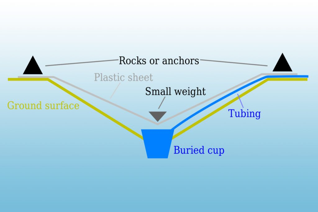 One method of constructing a solar still to make distilled water.