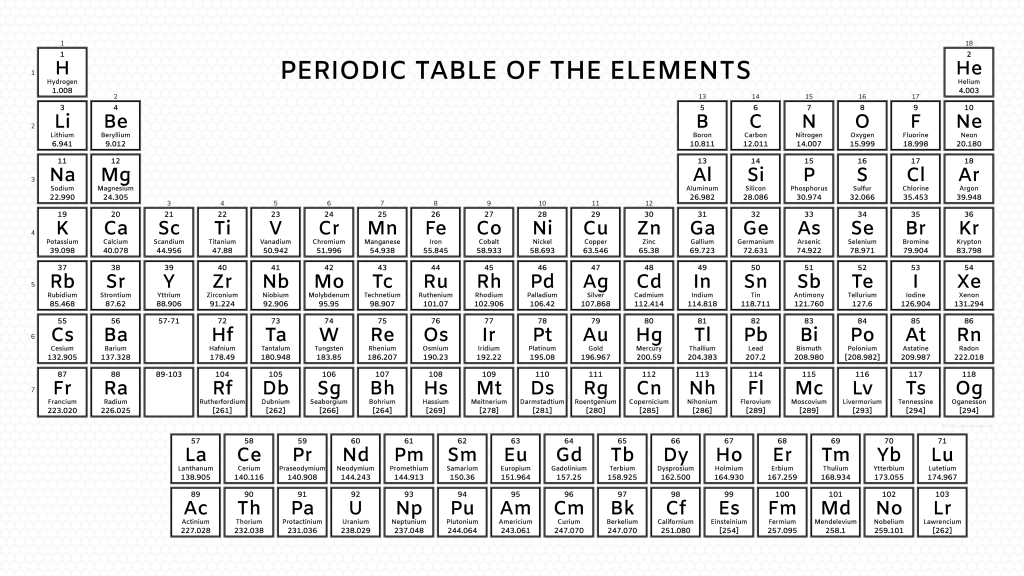 Black and White Periodic Table with Atomic Mass