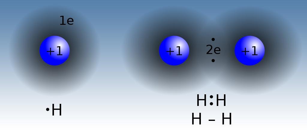 Hydrogen Covalent Bonding