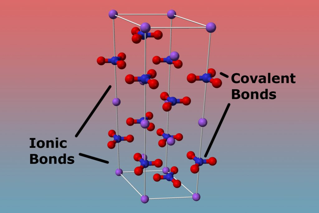 Sodium nitrate is a compound with both ionic and covalent bonds.