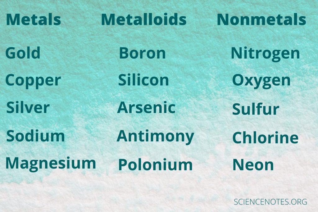 Here are examples of metals, metalloids, and nonmetals on the periodic table.