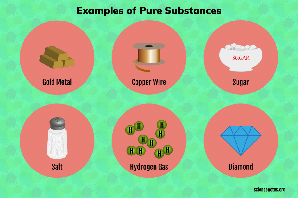 Examples of Pure Substances