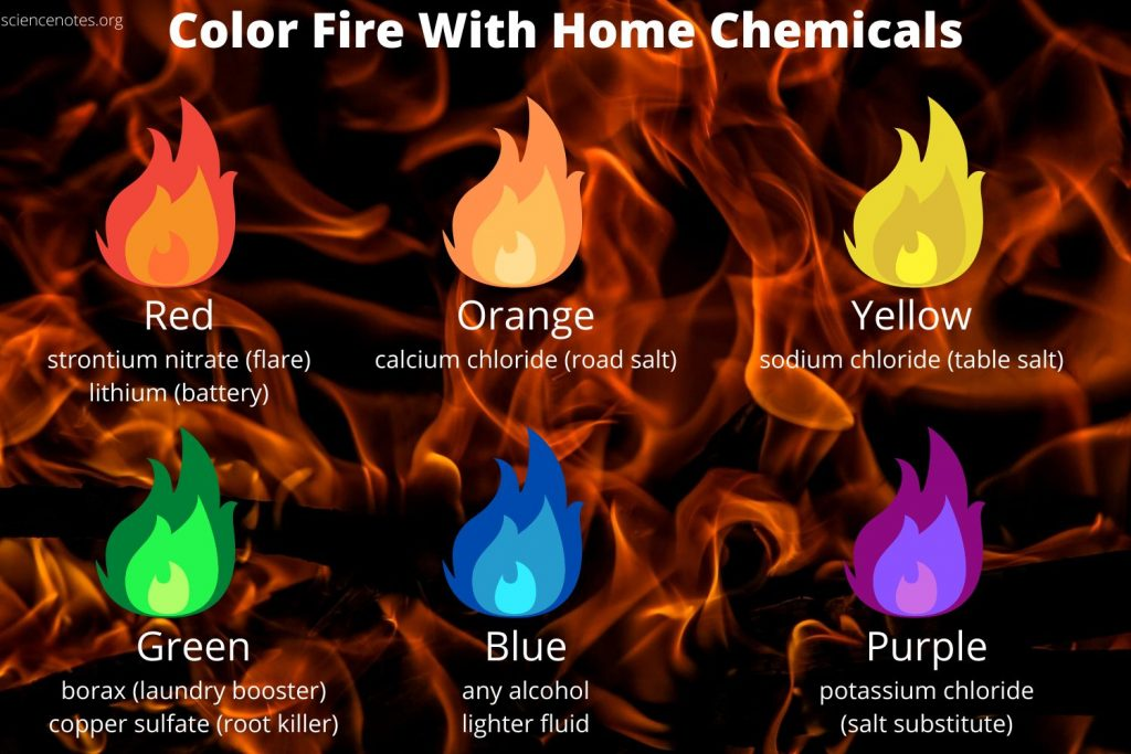 Use common household chemicals to make flames in any color of the rainbow.