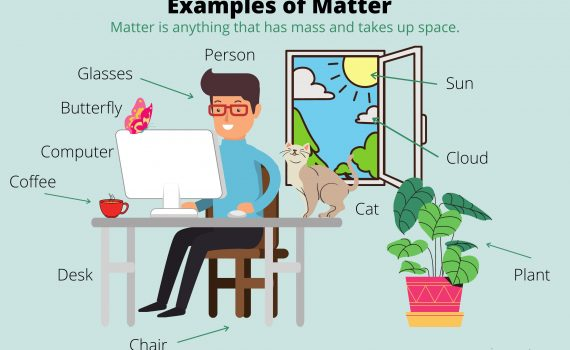 Anything you can touch or taste is an example of matter. Matter has mass and occupies space.