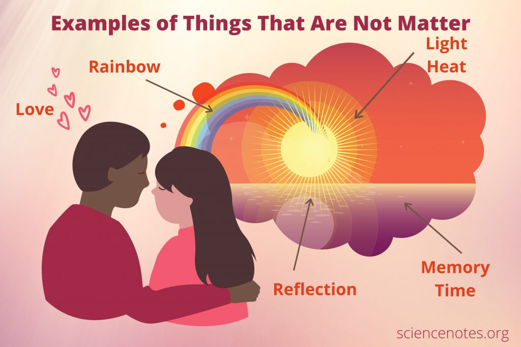 Examples of things that are not matter include thoughts, feelings, light, and energy.