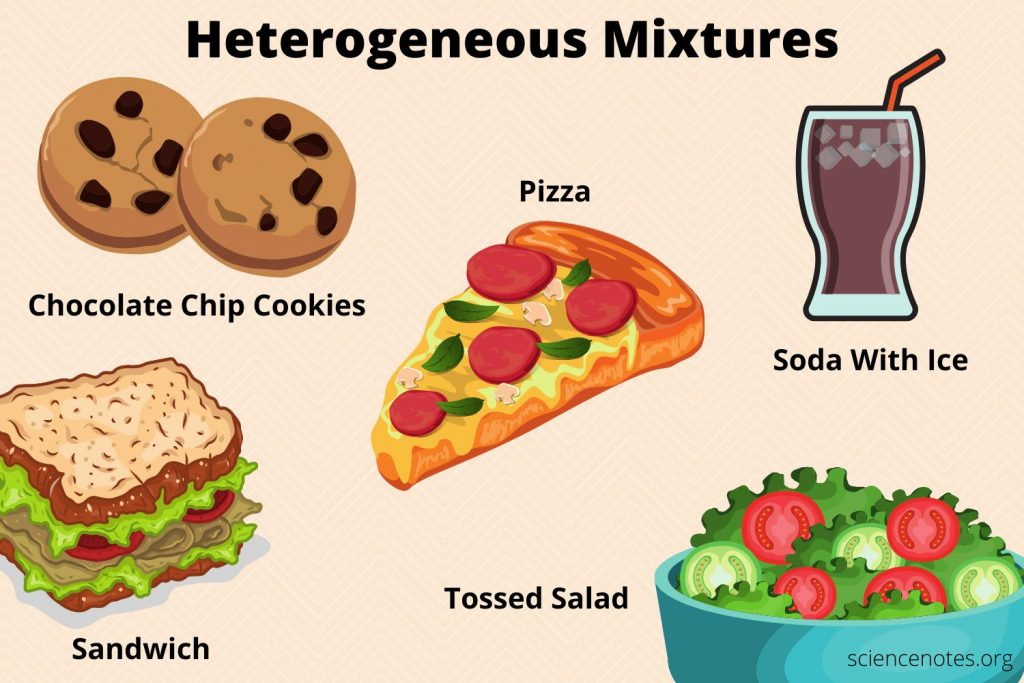 What Is a Heterogeneous Mixture? Definition and Examples