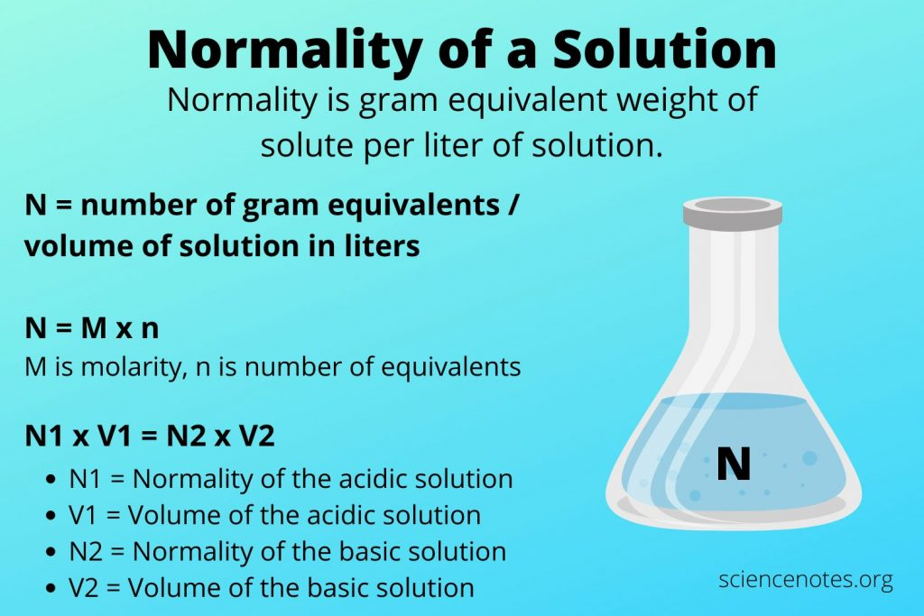 Normality is defined as the gram equivalent weight of solute per liter of solution.