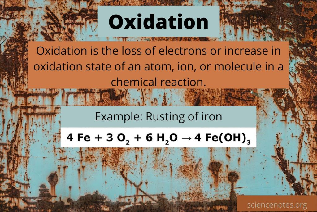 Oxidation is the loss of electrons or increase in oxidation state of a chemical species in a chemical reaction.