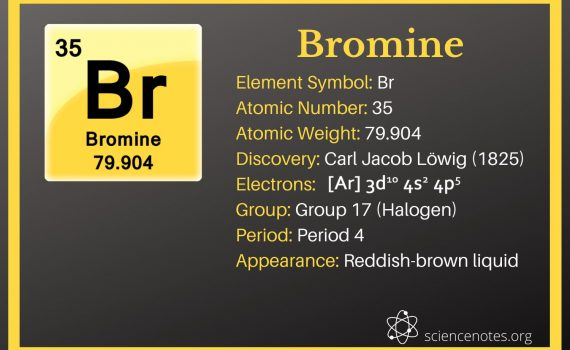 Bromine Facts