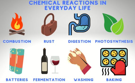 Examples of Chemical Reactions in Everyday Life