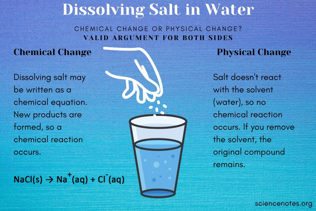 Dissolving salt in water may be considered a chemical change or a physical change.