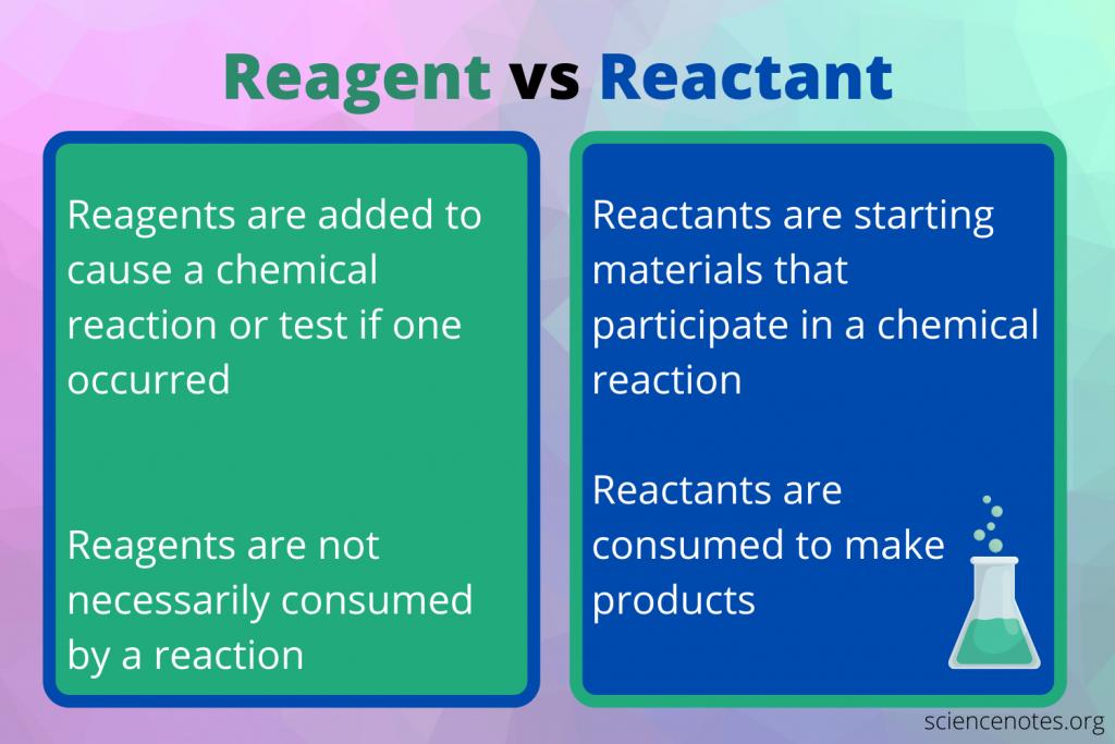 Reagent vs Reactant