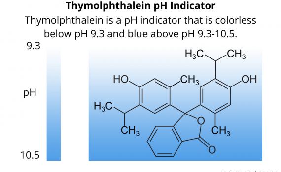 Thymolphthalein pH Indicator