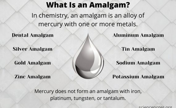 Definition of an amalgam and examples.