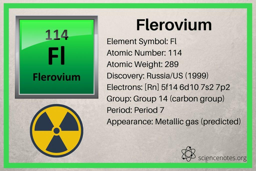 Flerovium Facts